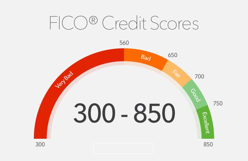 fico-credit-scores-1